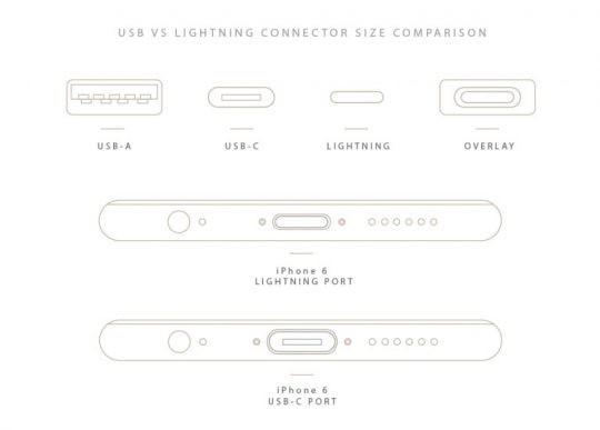 USB-C вместо Lightning