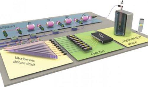 Экспериментальная квантовая система