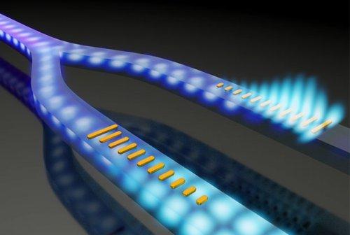 интегрированные фотонные схемы