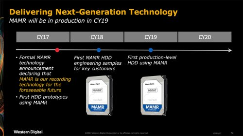 План выпуска дисков на базе технологии MAMR