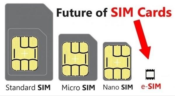 eSim для iPhone XS